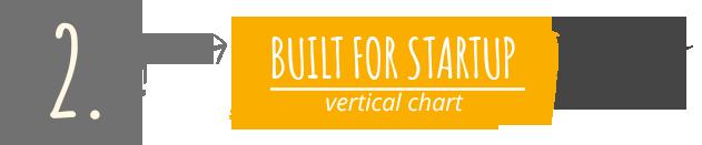 startup vertical instrument